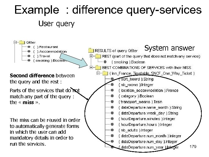 Example : difference query-services User query System answer Second difference between the query and