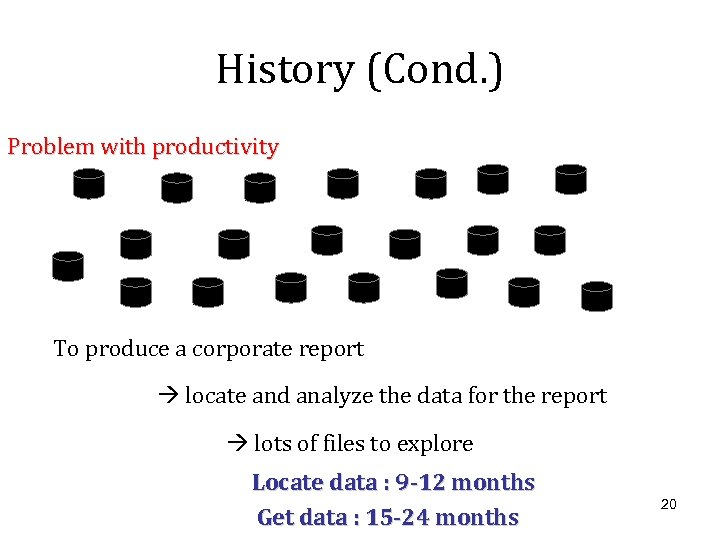 History (Cond. ) Problem with productivity To produce a corporate report locate and analyze