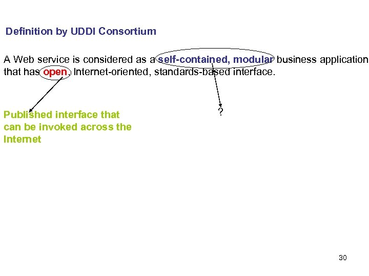 Definition by UDDI Consortium A Web service is considered as a self-contained, modular business