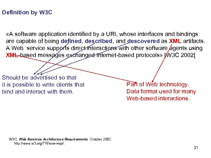 Definition by W 3 C «A software application identified by a URI, whose interfaces
