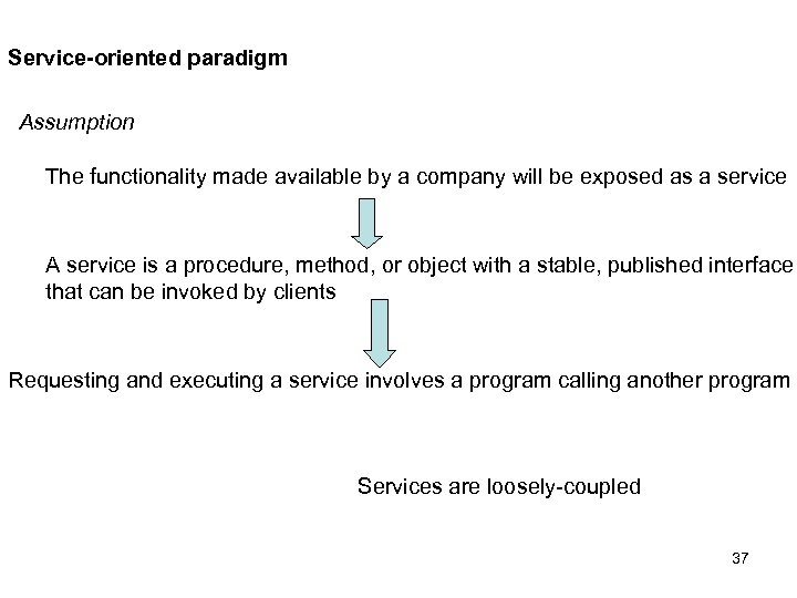 Service-oriented paradigm Assumption The functionality made available by a company will be exposed as