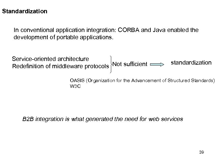Standardization In conventional application integration: CORBA and Java enabled the development of portable applications.