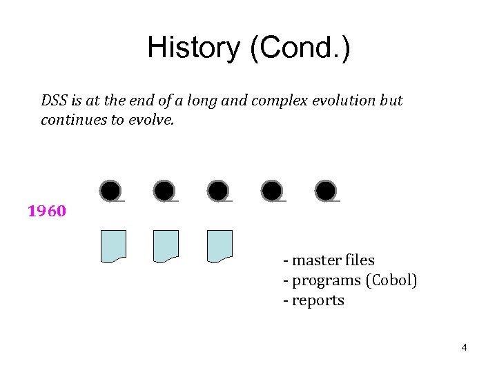 History (Cond. ) DSS is at the end of a long and complex evolution