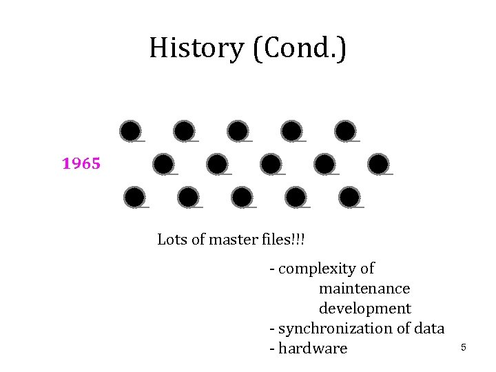 History (Cond. ) 1965 Lots of master files!!! - complexity of maintenance development -