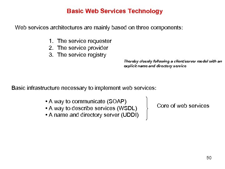 Basic Web Services Technology Web services architectures are mainly based on three components: 1.