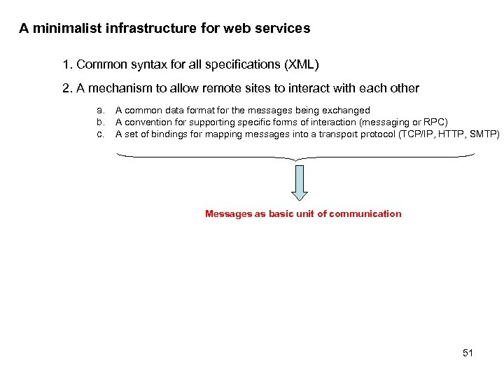 A minimalist infrastructure for web services 1. Common syntax for all specifications (XML) 2.
