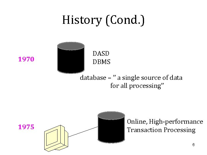 History (Cond. ) 1970 DASD DBMS database – '' a single source of data