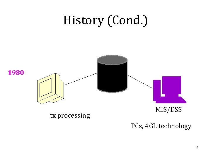 History (Cond. ) 1980 tx processing MIS/DSS PCs, 4 GL technology 7