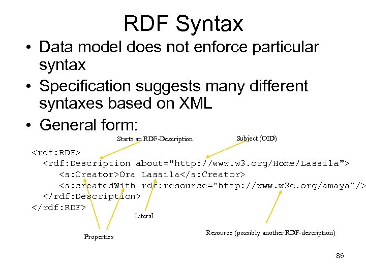 RDF Syntax • Data model does not enforce particular syntax • Specification suggests many