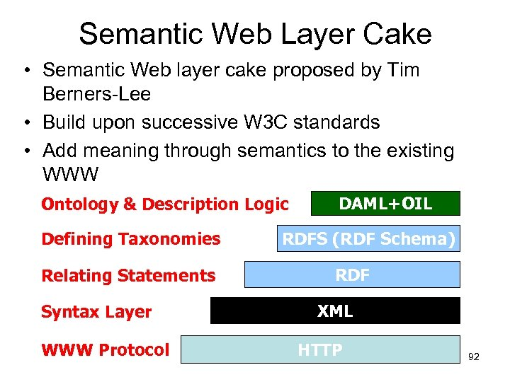 Semantic Web Layer Cake • Semantic Web layer cake proposed by Tim Berners-Lee •