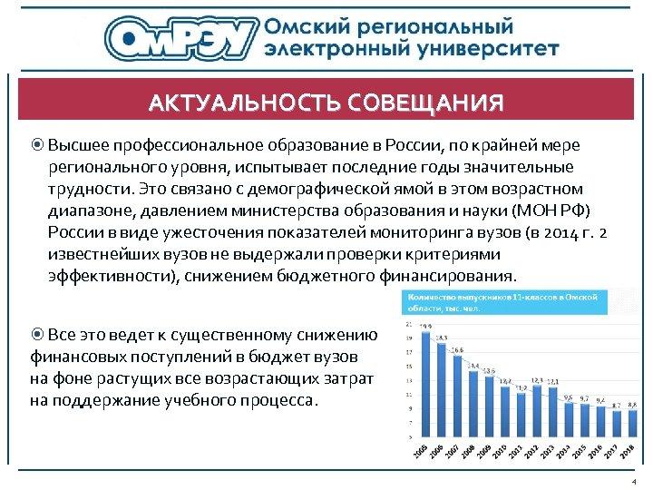 АКТУАЛЬНОСТЬ СОВЕЩАНИЯ Высшее профессиональное образование в России, по крайней мере регионального уровня, испытывает последние