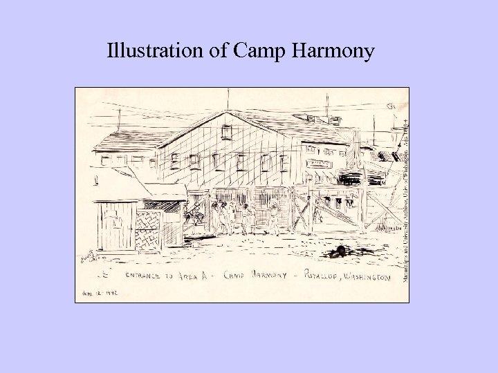 Illustration of Camp Harmony