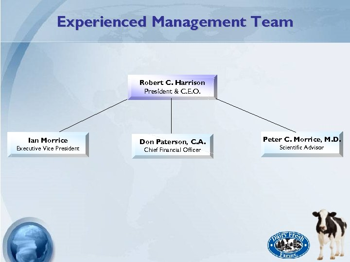 Experienced Management Team Robert C. Harrison President & C. E. O. Ian Morrice Executive
