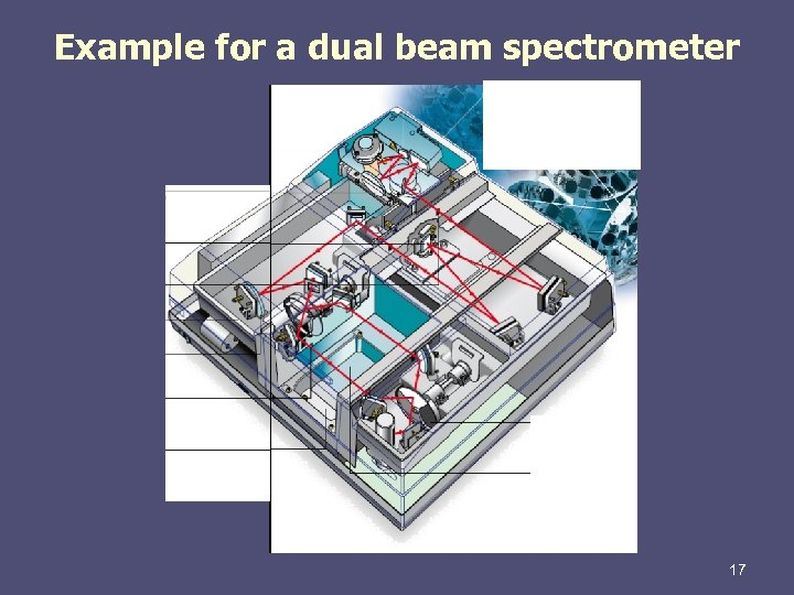Example for a dual beam spectrometer 17