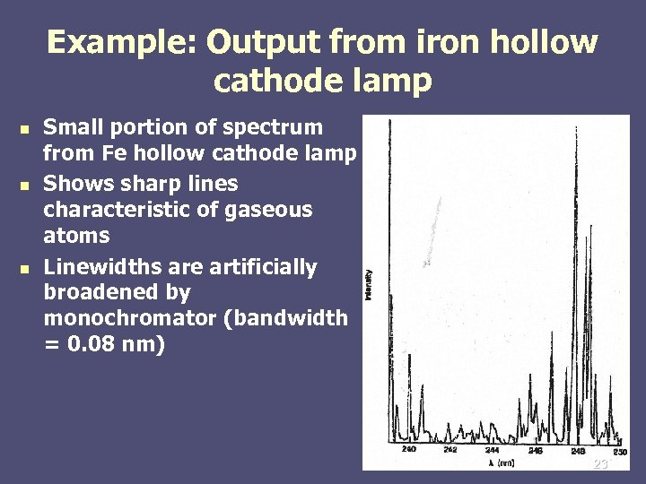 Example: Output from iron hollow cathode lamp n n n Small portion of spectrum