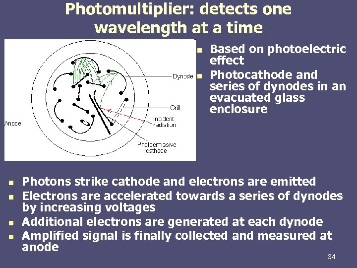 Photomultiplier: detects one wavelength at a time n n n Based on photoelectric effect