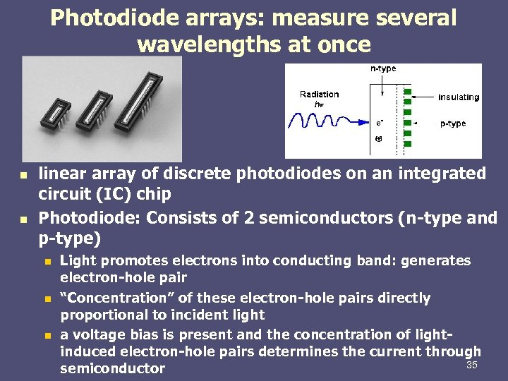 Photodiode arrays: measure several wavelengths at once n n linear array of discrete photodiodes