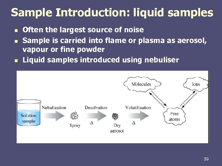 Sample Introduction: liquid samples n n n Often the largest source of noise Sample