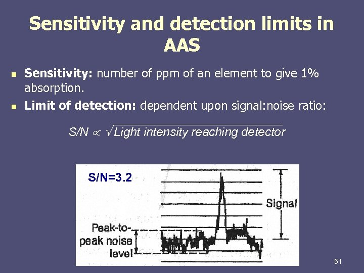 Sensitivity and detection limits in AAS n n Sensitivity: number of ppm of an