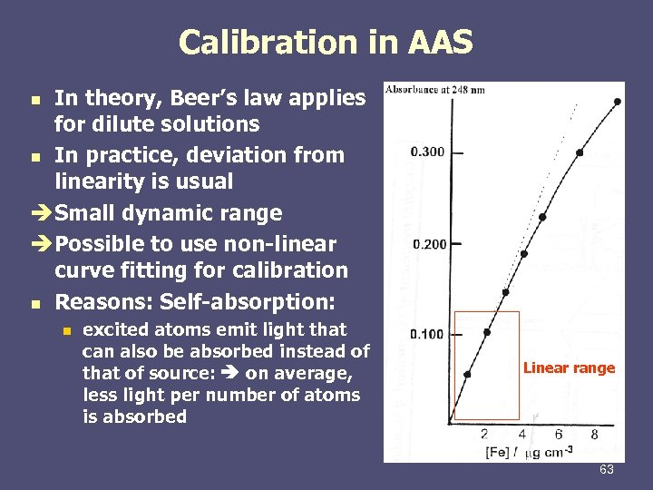 Calibration in AAS In theory, Beer's law applies for dilute solutions n In practice,