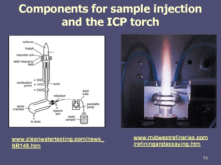 Components for sample injection and the ICP torch Up to 7000°C www. cleanwatertesting. com/news_