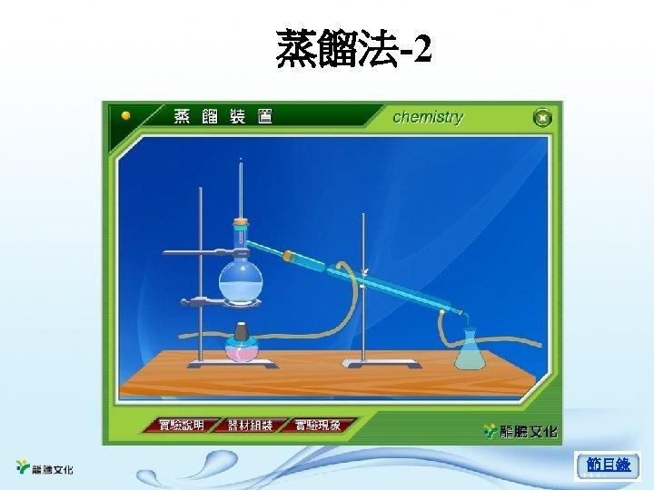蒸餾法-2 節目錄