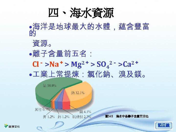 四、海水資源 • 海洋是地球最大的水體,蘊含豐富 的 資源。 • 離子含量前五名: Cl- >Na+ > Mg 2+ > SO