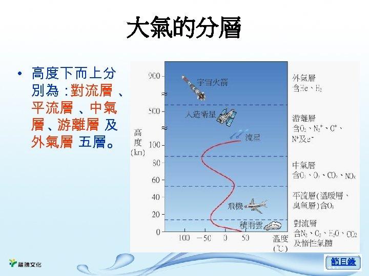 大氣的分層 • 高度下而上分 別為: 對流層 、 平流層 、 中氣 層、 游離層 及 外氣層 五層。