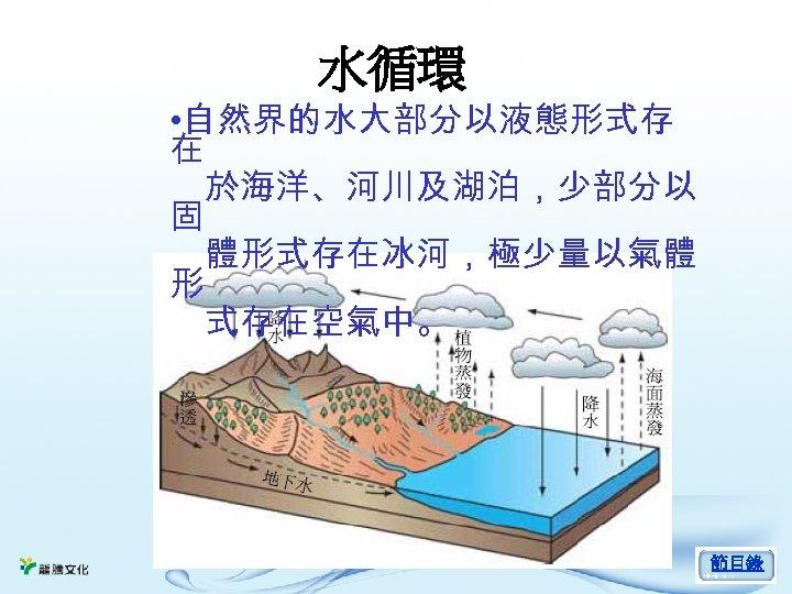 水循環 • 自然界的水大部分以液態形式存 在 於海洋、河川及湖泊,少部分以 固 體形式存在冰河,極少量以氣體 形 式存在空氣中。 節目錄
