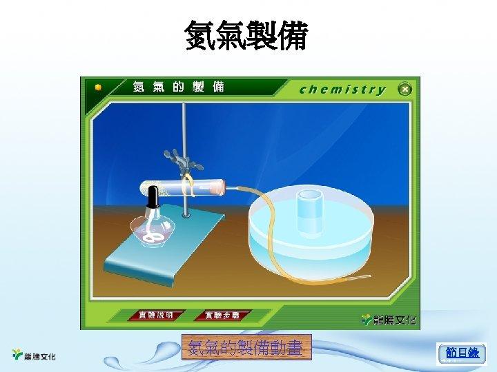 氮氣製備 氮氣的製備動畫 節目錄