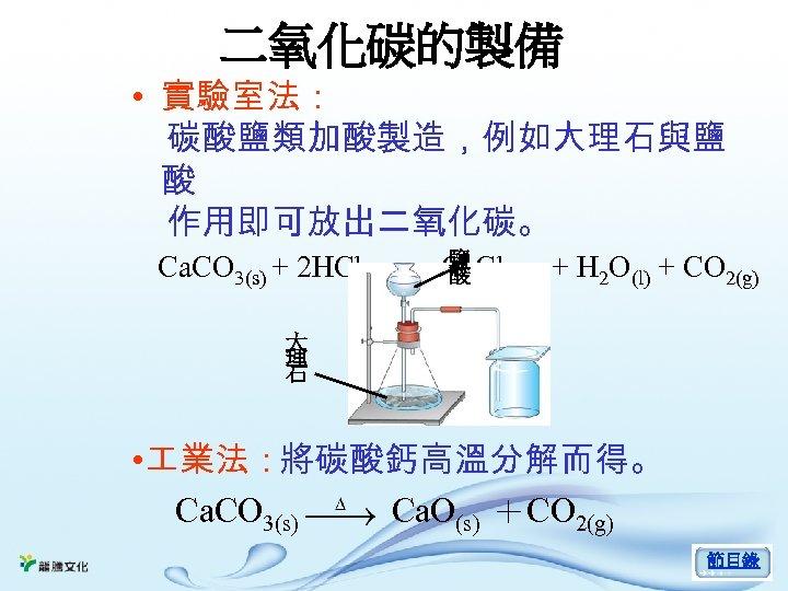 二氧化碳的製備 • 實驗室法: 碳酸鹽類加酸製造,例如大理石與鹽 酸 作用即可放出二氧化碳。 鹽 Ca. CO 3(s) + 2 HCl(aq) →
