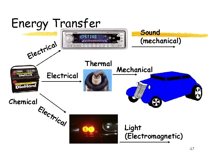 Energy Transfer lec E l ica tr Thermal Electrical Chemical Ele Sound (mechanical) Mechanical