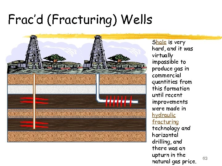 Frac'd (Fracturing) Wells Shale is very hard, and it was virtually impossible to produce