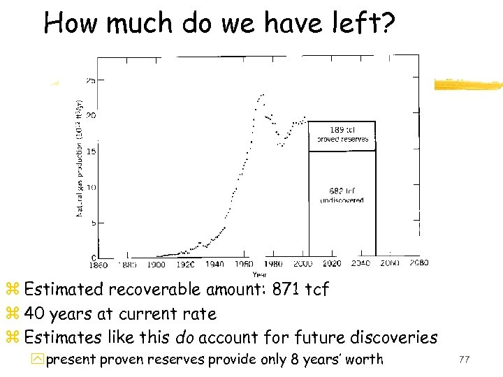 How much do we have left? z Estimated recoverable amount: 871 tcf z 40