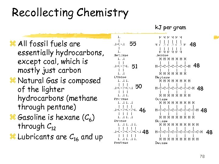 Recollecting Chemistry k. J per gram z All fossil fuels are essentially hydrocarbons, except