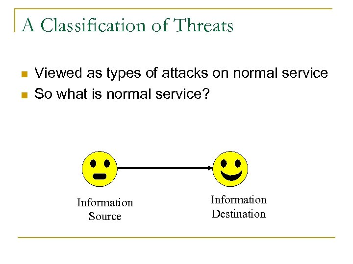 A Classification of Threats n n Viewed as types of attacks on normal service