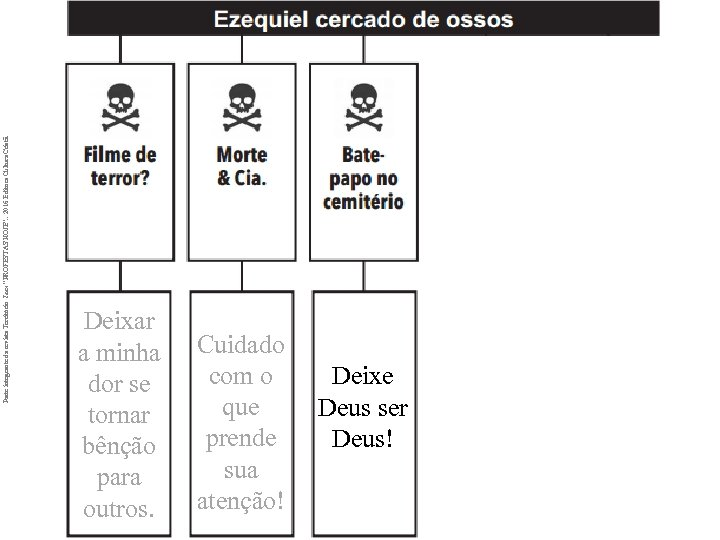 "Parte integrante da revista Território Teen ""PROFESTAS HOJE"". . 2016 Editora Cultura Cristã. Deixar"