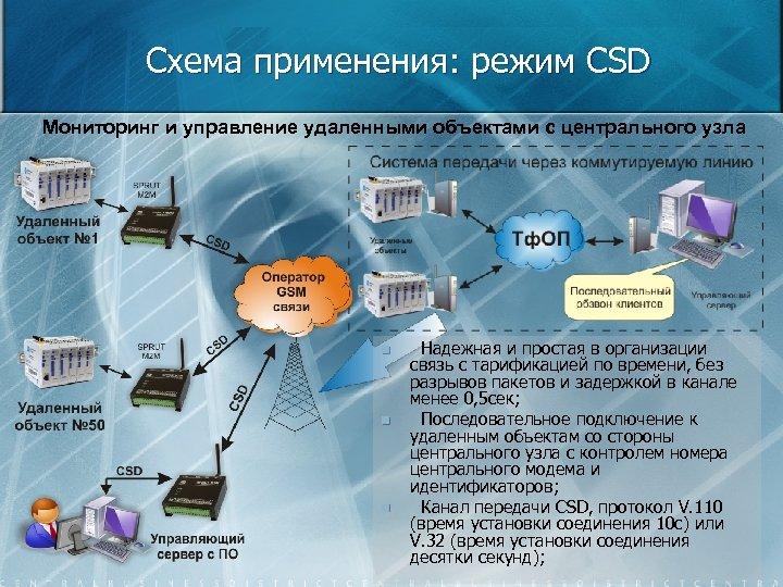 Схема применения: режим CSD Мониторинг и управление удаленными объектами с центрального узла n n
