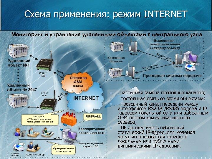 Схема применения: режим INTERNET Мониторинг и управление удаленными объектами с центрального узла n n