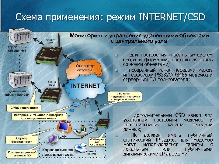 Схема применения: режим INTERNET/CSD Мониторинг и управление удаленными объектами с центрального узла n n