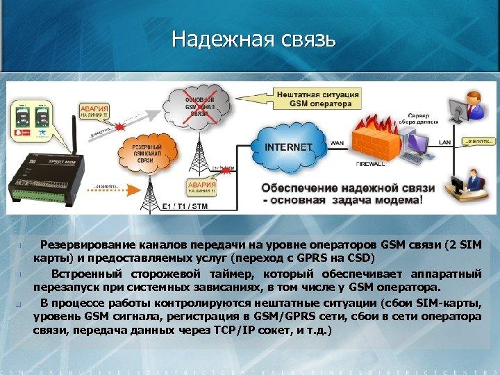 Надежная связь n n n Резервирование каналов передачи на уровне операторов GSM связи (2