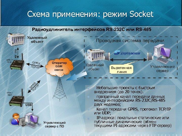 Схема применения: режим Socket Радиоудлинитель интерфейсов RS-232 C или RS-485 n n Небольшие проекты