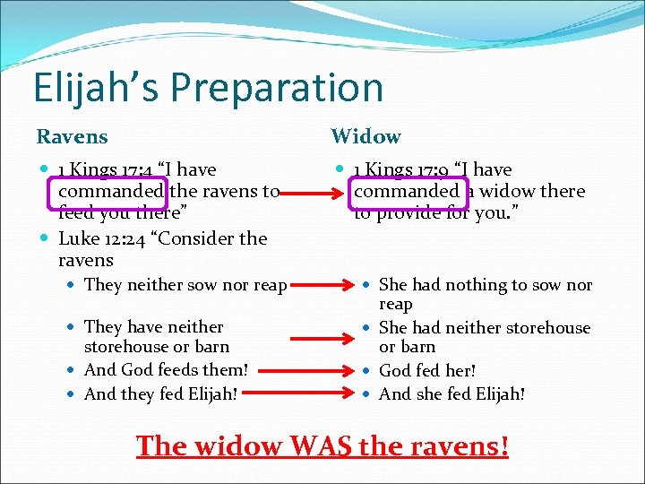 """Elijah's Preparation Ravens Widow 1 Kings 17: 4 """"I have commanded the ravens to"""