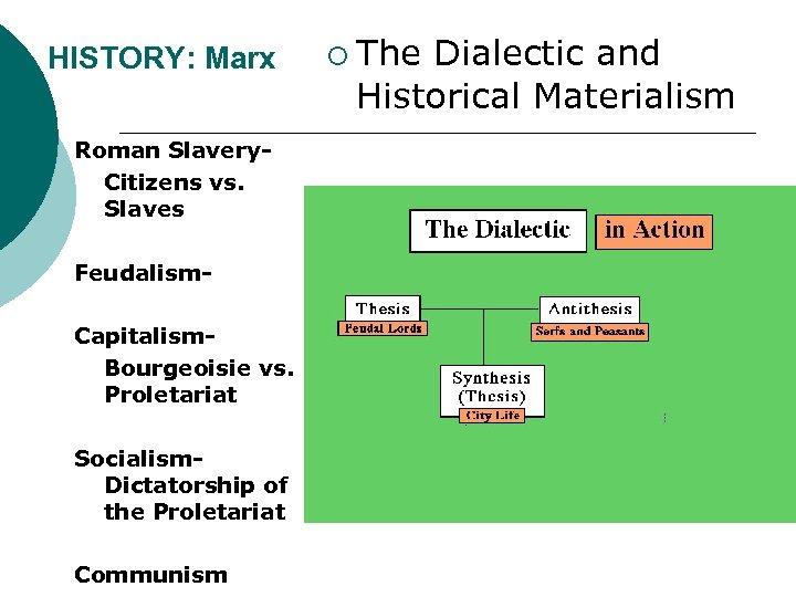 HISTORY: Marx Roman Slavery. Citizens vs. Slaves Feudalism. Capitalism. Bourgeoisie vs. Proletariat Socialism. Dictatorship