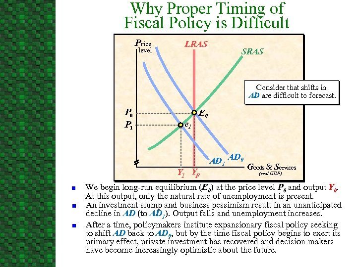 Why Proper Timing of Fiscal Policy is Difficult Price level LRAS SRAS Consider that