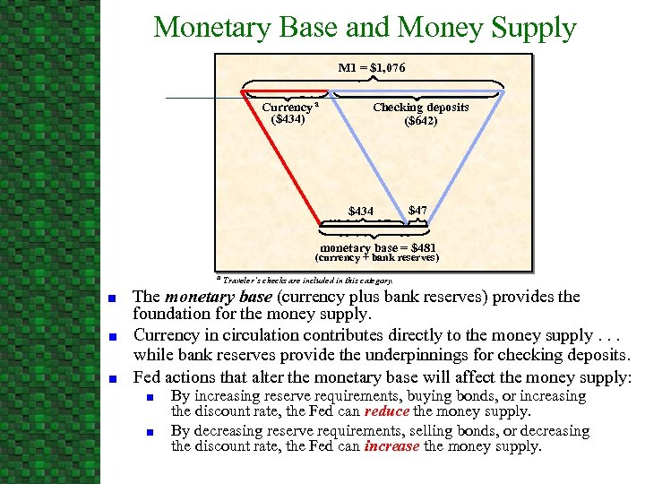 Monetary Base and Money Supply M 1 = $1, 076 Currency a ($434) Checking