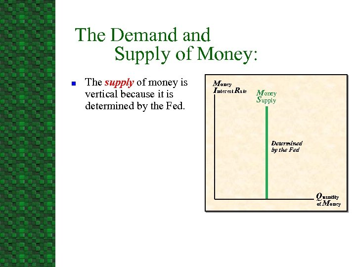 The Demand Supply of Money: n The supply of money is vertical because it