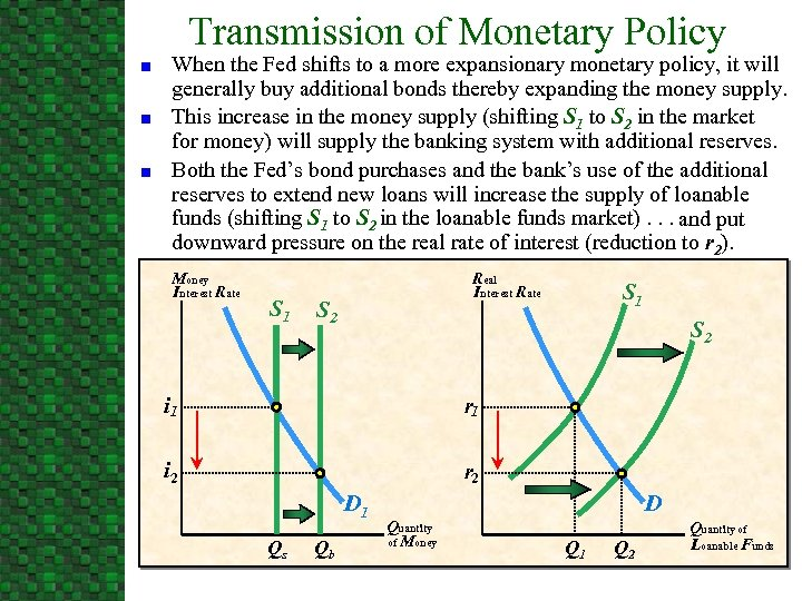 Transmission of Monetary Policy n n n When the Fed shifts to a more