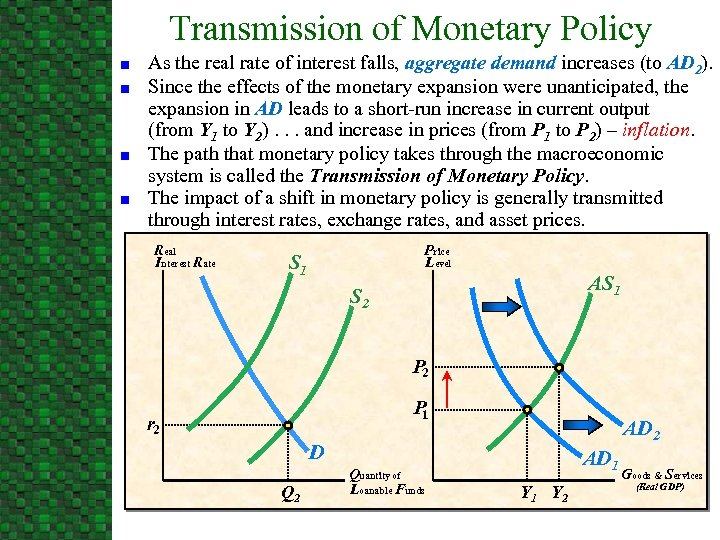 Transmission of Monetary Policy n n As the real rate of interest falls, aggregate