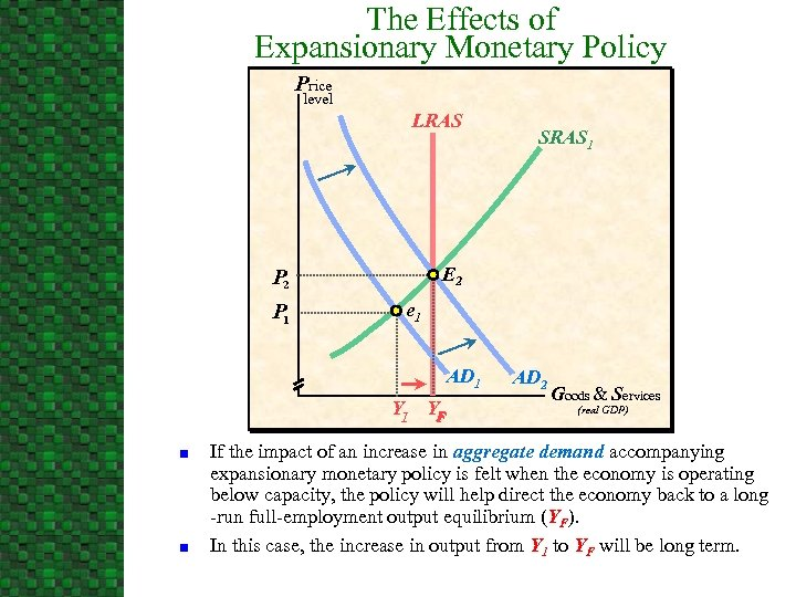 The Effects of Expansionary Monetary Policy Price level LRAS E 2 P 1 e